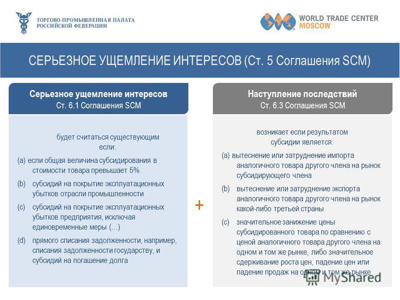 СЕРЬЕЗНОЕ УЩЕМЛЕНИЕ ИНТЕРЕСОВ (Ст. 5 Соглашения SCM) будет считаться существующим если: (а) если общая величина субсидирования в стоимости товара превышает 5% (b)субсидий на покрытие эксплуатационных убытков отрасли промышленности (c)субсидий на покр