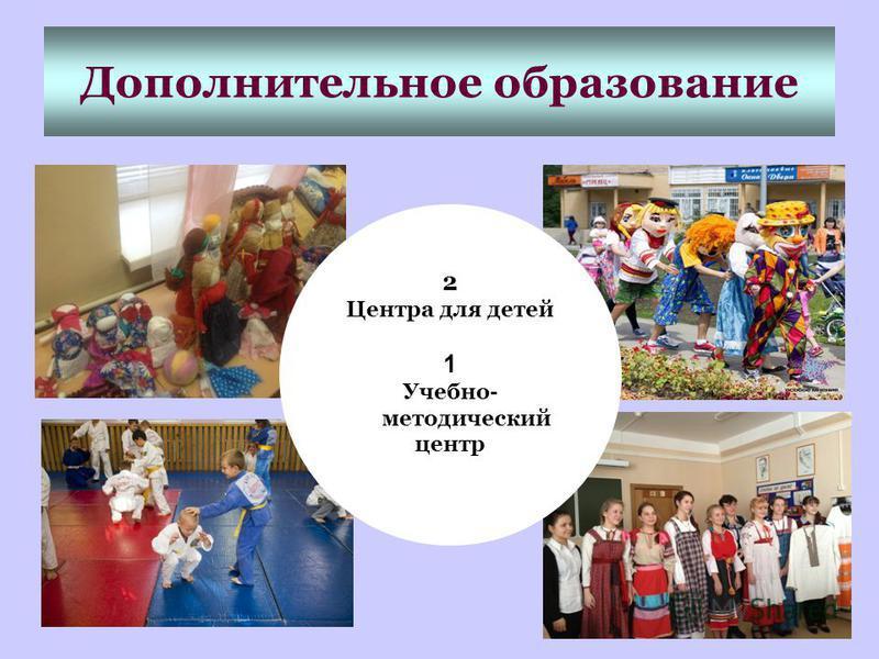 Дополнительное образование 2 Центра для детей 1 Учебно - методический центр