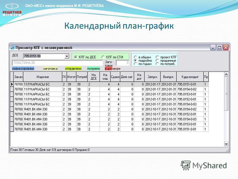 Календарный план-график ОАО «ИСС» имени академика М.Ф. РЕШЕТНЁВА