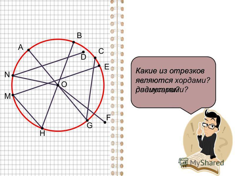 О А B C D E F G N H M Какие из отрезков являются хордами? Какие из отрезков являются радиусами? Какие из отрезков являются диаметрами?
