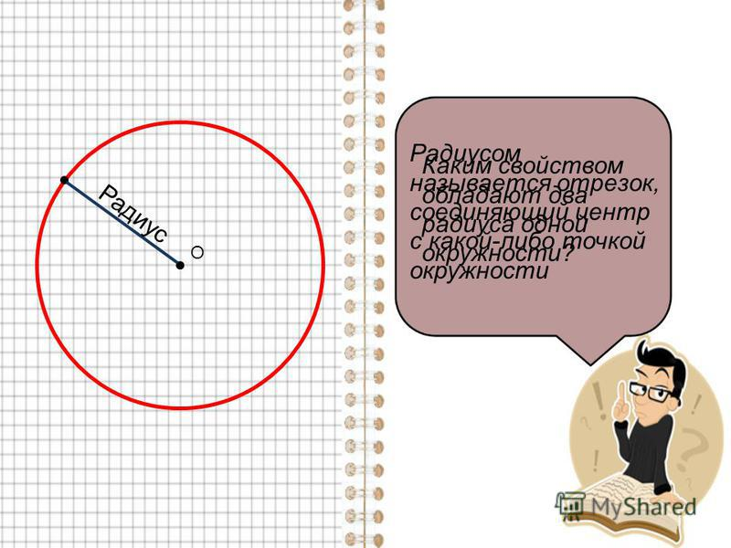 О Радиусом называется отрезок, соединяющий центр с какой-либо точкой окружности Радиус Каким свойством обладают два радиуса одной окружности?