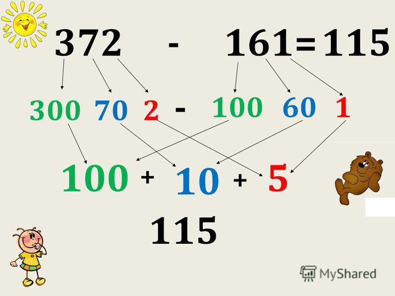 372 - 161= 300 - + 702 100601 100 10 + 5 115