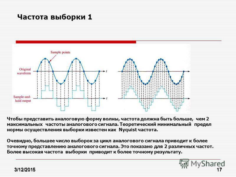 Частота выборки 1 3/12/201517 Чтобы представить аналоговую форму волны, частота должна быть больше, чем 2 максимальных частоты аналогового сигнала. Теоретический минимальный предел нормы осуществления выборки известен как Nyquist частота. Очевидно, б