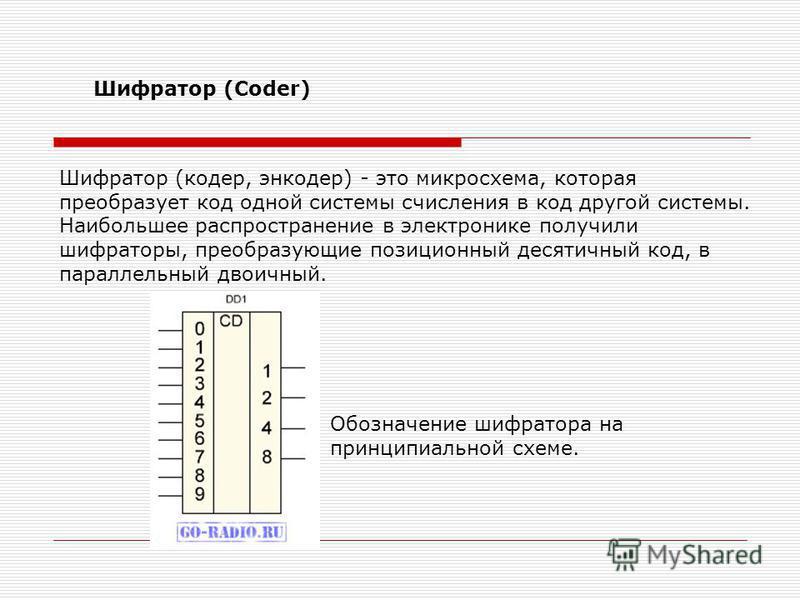 Шифратор (Coder) Шифратор (кодер, энкодер) - это микросхема, которая преобразует код одной системы счисления в код другой системы. Наибольшее распространение в электронике получили шифраторы, преобразующие позиционный десятичный код, в параллельный д