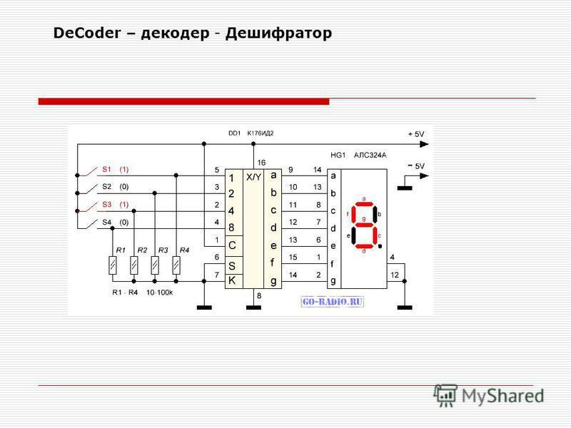 DeCoder – декодер - Дешифратор