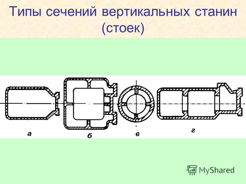 Типы сечений вертикальных станин (стоек)