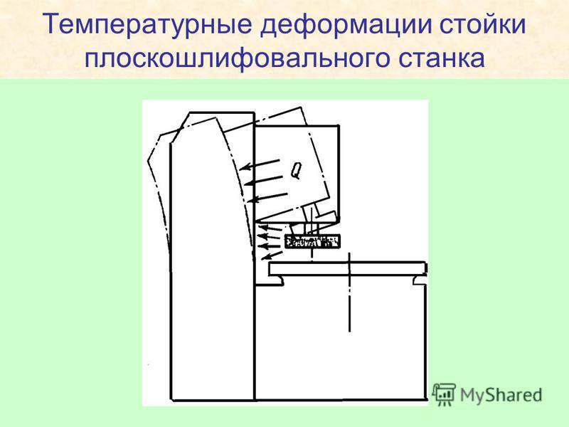 Температурные деформации стойки плоскошлифовального станка