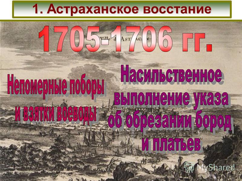 1. Астраханское восстание