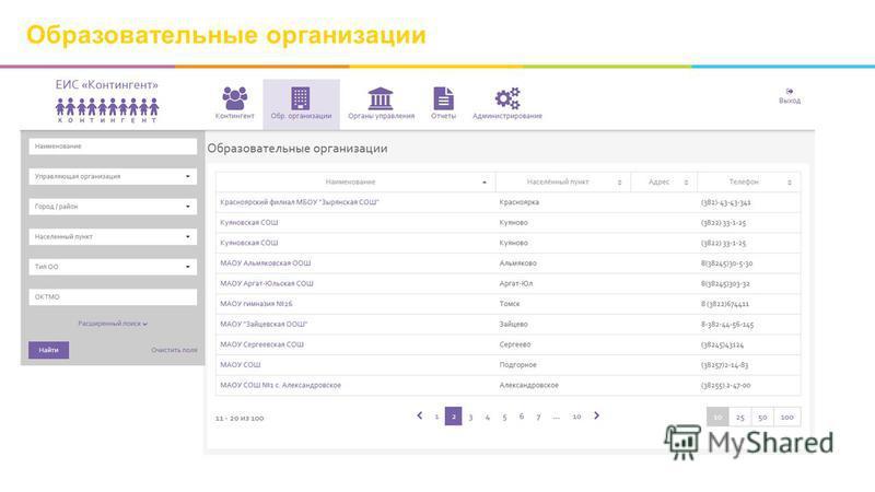 Образовательные организации
