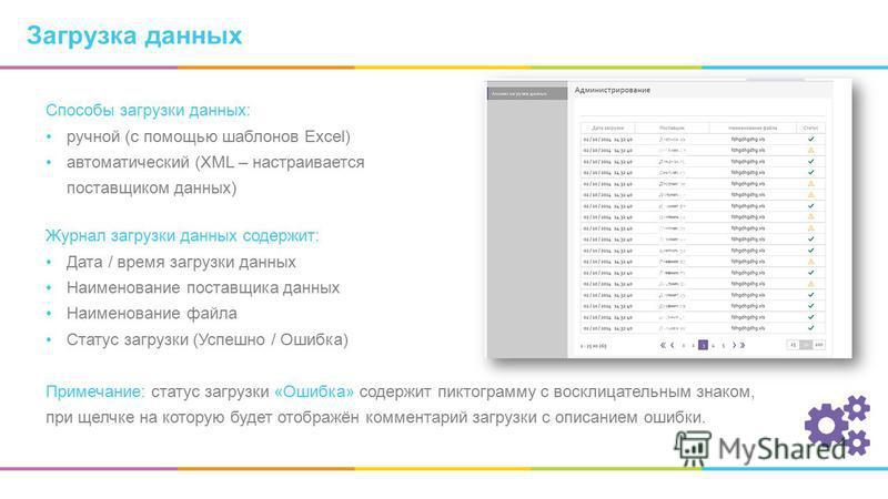 Загрузка данных Способы загрузки данных: ручной (с помощью шаблонов Excel) автоматический (XML – настраивается поставщиком данных) Журнал загрузки данных содержит: Дата / время загрузки данных Наименование поставщика данных Наименование файла Статус