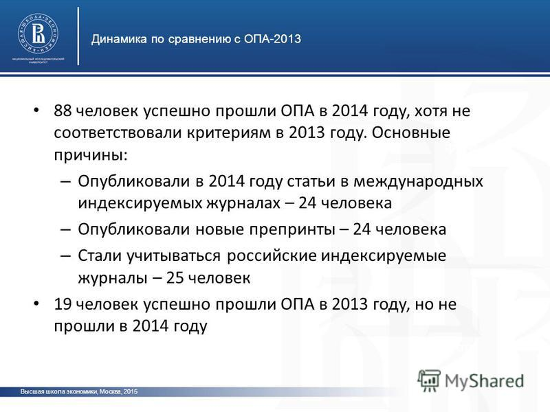Высшая школа экономики, Москва, 2015 Динамика по сравнению с ОПА-2013 фото 88 человек успешно прошли ОПА в 2014 году, хотя не соответствовали критериям в 2013 году. Основные причины: – Опубликовали в 2014 году статьи в международных индексируемых жур
