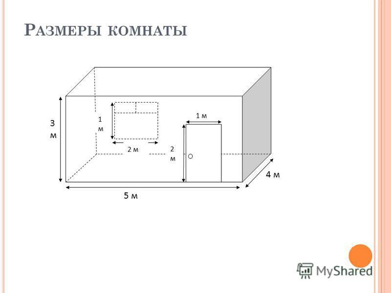Р АЗМЕРЫ КОМНАТЫ 4 м 5 м 3 м 3 м 2 м 2 м 2 м 1 м 1 м 1 м