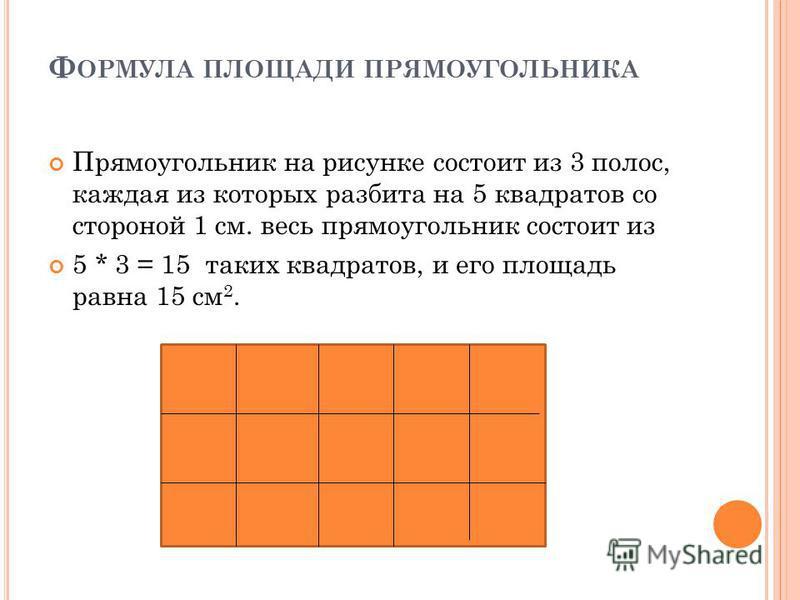 Ф ОРМУЛА ПЛОЩАДИ ПРЯМОУГОЛЬНИКА Прямоугольник на рисунке состоит из 3 полос, каждая из которых разбита на 5 квадратов со стороной 1 см. весь прямоугольник состоит из 5 * 3 = 15 таких квадратов, и его площадь равна 15 см 2.