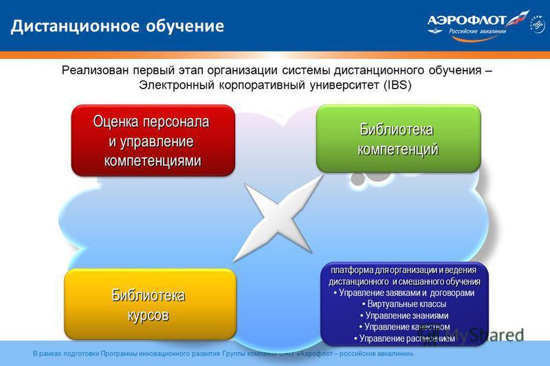 В рамках подготовки Программы инновационного развития Группы компаний ОАО «Аэрофлот – российские авиалинии». Оценка персонала и управление компетенциями Библиотека курсов Библиотека компетенций платформа для организации и ведения дистанционного и сме