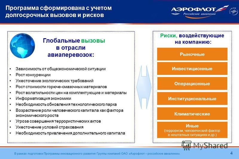 В рамках подготовки Программы инновационного развития Группы компаний ОАО «Аэрофлот – российские авиалинии». Риски, воздействующие на компанию: Программа сформирована с учетом долгосрочных вызовов и рисков Глобальные вызовы в отрасли авиаперевозок: З