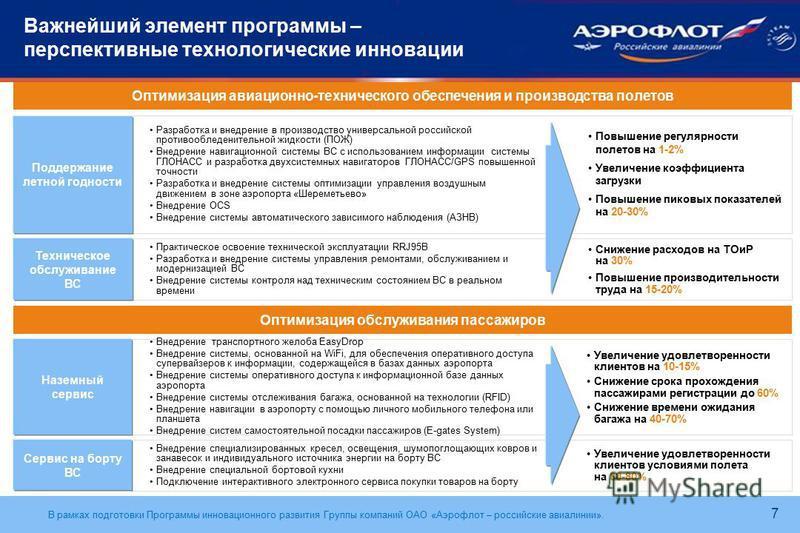 В рамках подготовки Программы инновационного развития Группы компаний ОАО «Аэрофлот – российские авиалинии». Важнейший элемент программы – перспективные технологические инновации Поддержание летной годности Повышение регулярности полетов на 1-2% Увел