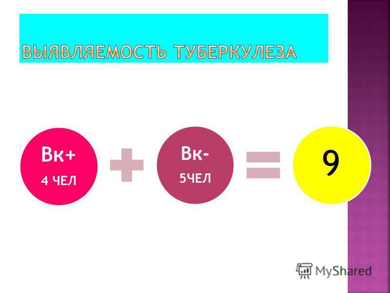 Вк+ 4 ЧЕЛ Вк- 5ЧЕЛ 9