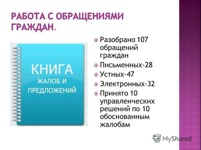 Разобрано 107 обращений граждан Письменных-28 Устных-47 Электронных-32 Принято 10 управленческих решений по 10 обоснованным жалобам