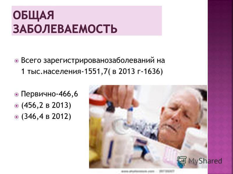 Всего зарегистрированозаболеваний на 1 тыс.населения-1551,7( в 2013 г-1636) Первично-466,6 (456,2 в 2013) (346,4 в 2012)