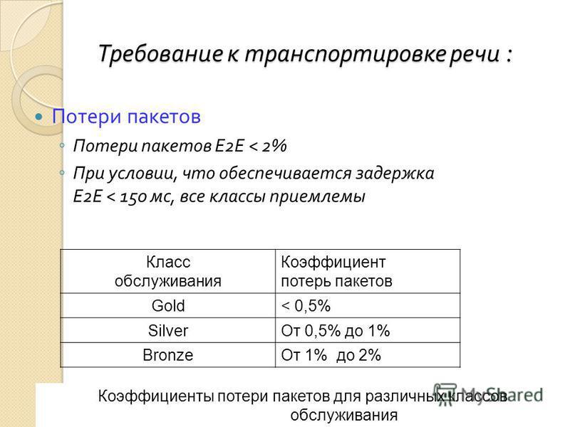 Потери пакетов Потери пакетов E2E < 2% При условии, что обеспечивается задержка E2E < 150 мс, все классы приемлемы Класс обслуживания Коэффициент потерь пакетов Gold< 0,5% Silver От 0,5% до 1% Bronze От 1% до 2% Коэффициенты потери пакетов для различ