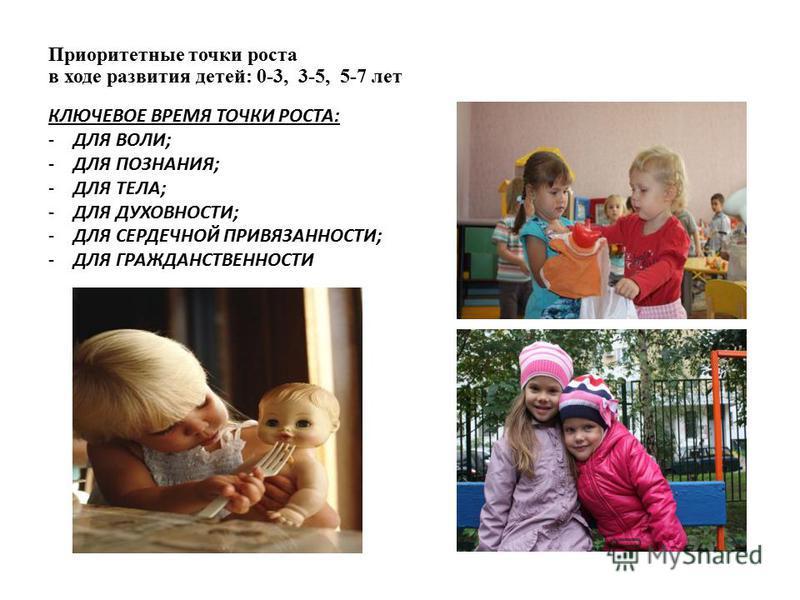 Приоритетные точки роста в ходе развития детей: 0-3, 3-5, 5-7 лет КЛЮЧЕВОЕ ВРЕМЯ ТОЧКИ РОСТА: -ДЛЯ ВОЛИ; -ДЛЯ ПОЗНАНИЯ; -ДЛЯ ТЕЛА; -ДЛЯ ДУХОВНОСТИ; -ДЛЯ СЕРДЕЧНОЙ ПРИВЯЗАННОСТИ; -ДЛЯ ГРАЖДАНСТВЕННОСТИ