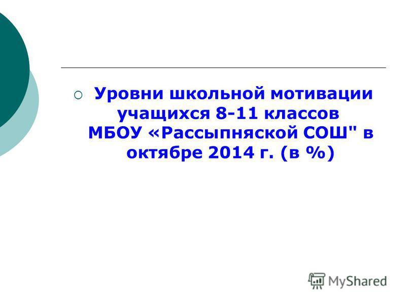 Уровни школьной мотивации учащихся 8-11 классов МБОУ «Рассыпняской СОШ в октябре 2014 г. (в %)