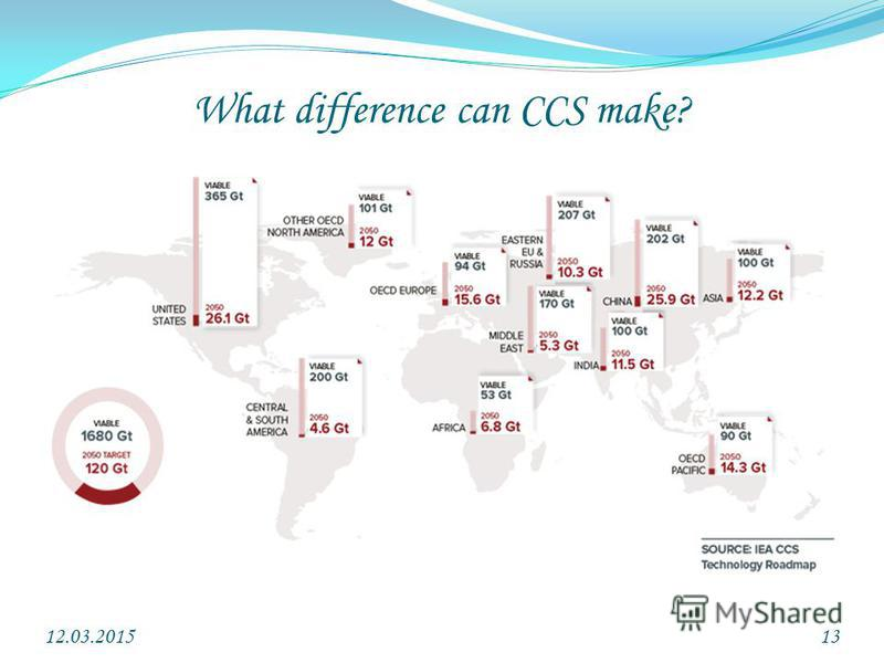 What difference can CCS make? 12.03.201513