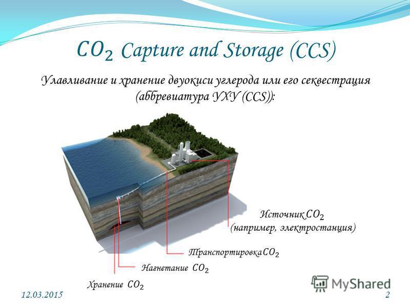 Улавливание и хранение двуокиси углерода или его секвестрация (аббревиатура УХУ (CCS)): 12.03.20152