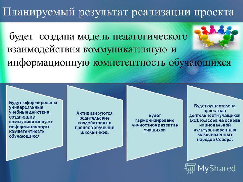 Планируемый результат реализации проекта будет создана модель педагогического взаимодействия коммуникативную и информационную компетентность обучающихся Будут сформированы универсальные учебные действия, создающие коммуникативную и информационную ком