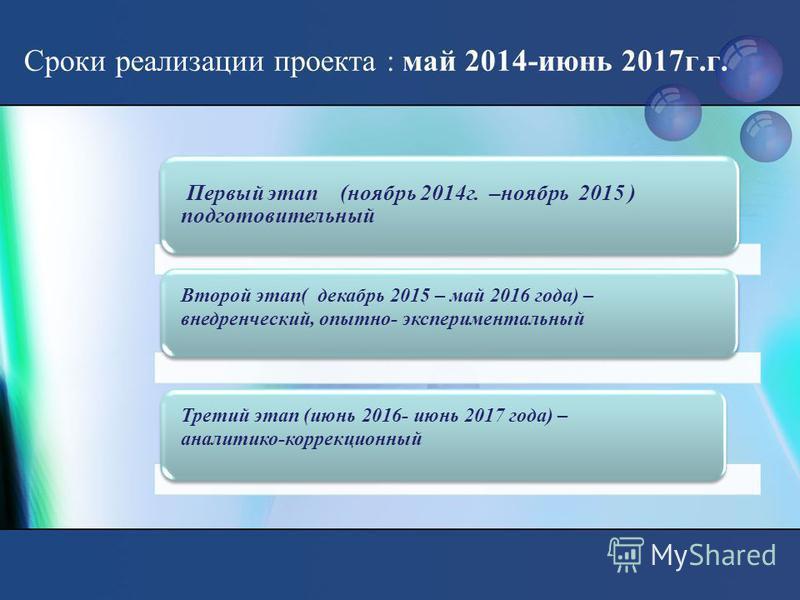 Сроки реализации проекта : май 2014-июнь 2017 г.г. Первый этап (ноябрь 2014 г. –ноябрь 2015 ) подготовительный Второй этап( декабрь 2015 – май 2016 года) – внедренческий, опытно- экспериментальный Третий этап (июнь 2016- июнь 2017 года) – аналитико-к