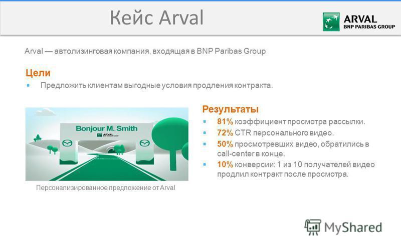 Кейс Arval Персонализированное предложение от Arval Результаты 81% коэффициент просмотра рассылки. 72% CTR персонального видео. 50% просмотревших видео, обратились в call-center в конце. 10% конверсии: 1 из 10 получателей видео продлил контракт после