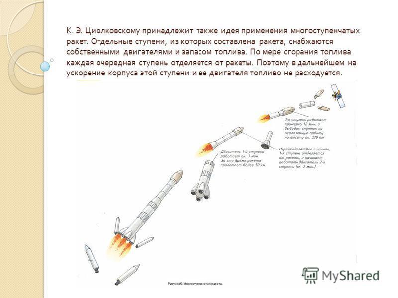 К. Э. Циолковскому принадлежит также идея приме  нения многоступенчатых ракет. Отдельные ступени, из ко  торых составлена ракета, снабжаются собственными дви  гателями и запасом топлива. По мере сгорания топлива каждая очередная ступень отделяется