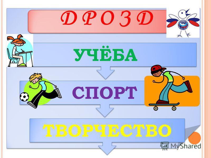Д Р О З Д УЧЁБА СПОРТ ТВОРЧЕСТВО