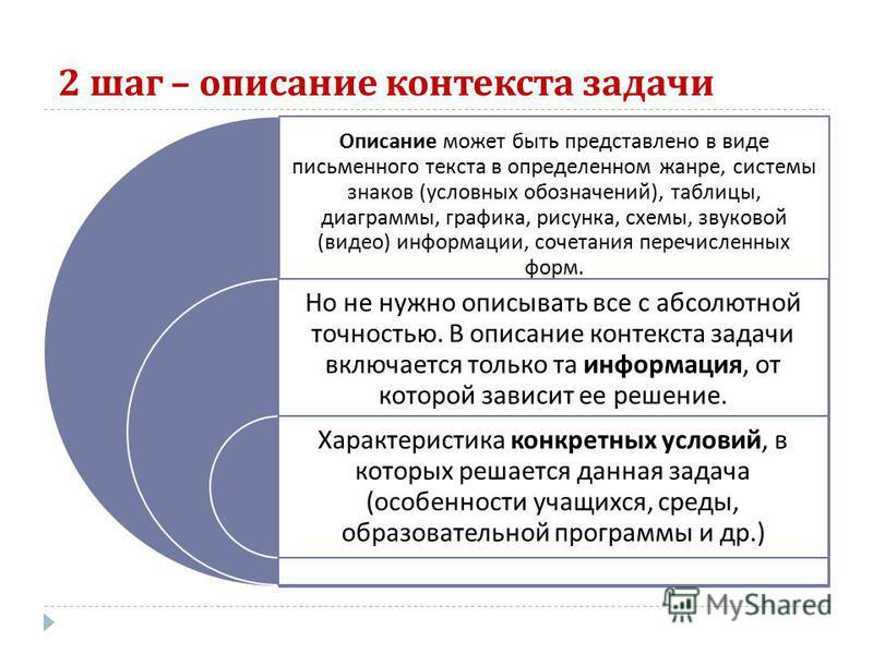 2 шаг – описание контекста задачи Описание может быть представлено в виде письменного текста в определенном жанре, системы знаков ( условных обозначений ), таб  лицы, диаграммы, графика, рисунка, схемы, звуковой ( видео ) инфор  мации, сочетания пе