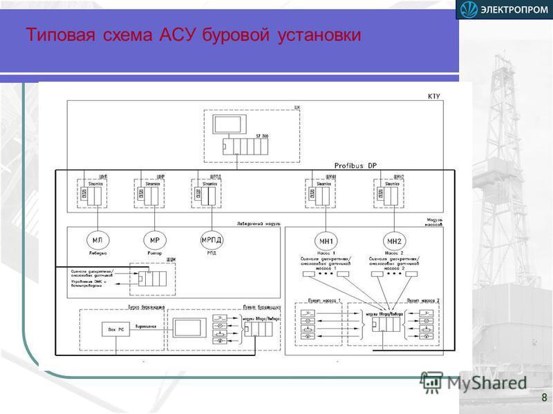 Типовая схема АСУ буровой установки 8