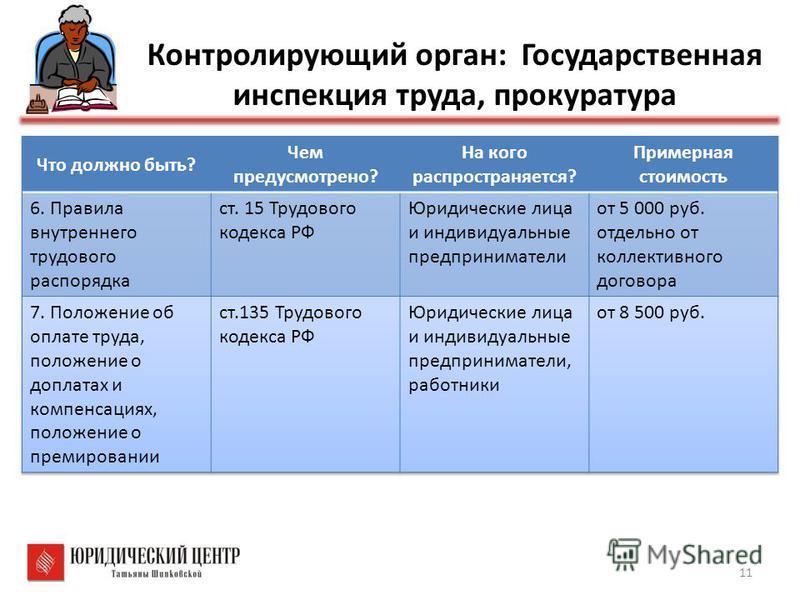 11 Контролирующий орган: Государственная инспекция труда, прокуратура