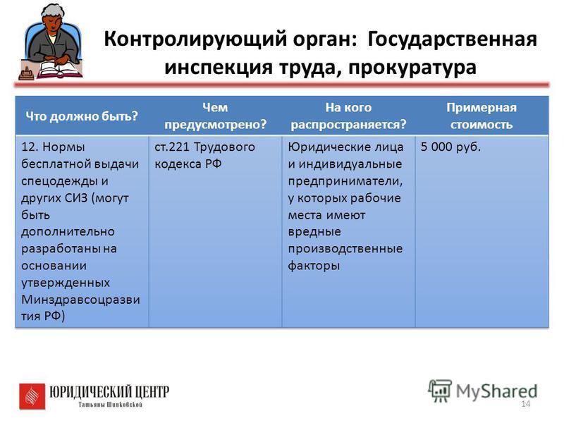 14 Контролирующий орган: Государственная инспекция труда, прокуратура