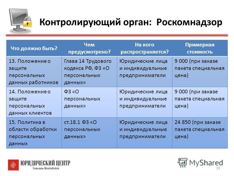Контролирующий орган: Роскомнадзор 15