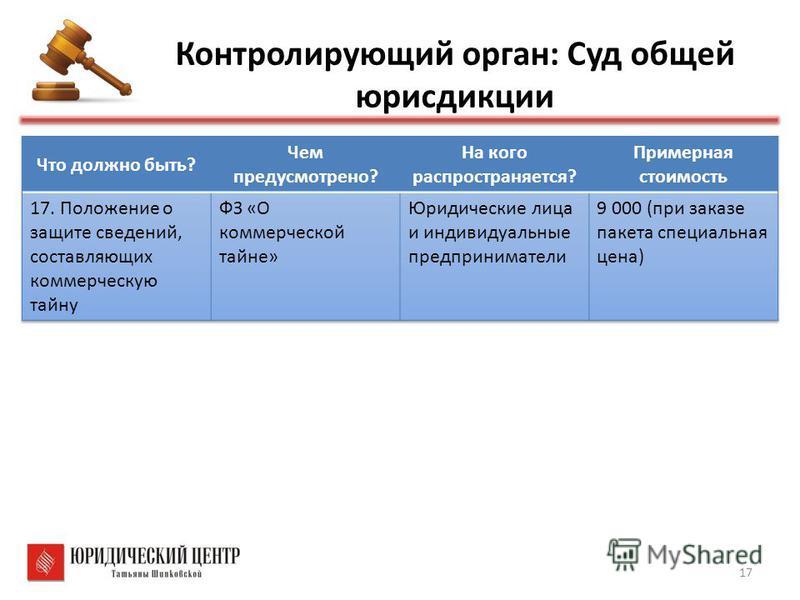 Контролирующий орган: Суд общей юрисдикции 17