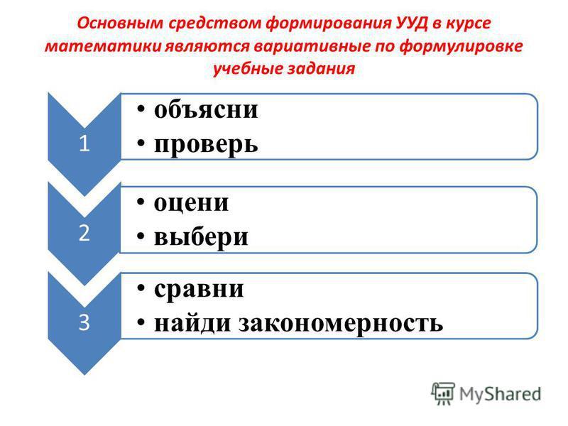 Основным средством формирования УУД в курсе математики являются вариативные по формулировке учебные задания 1 объясни проверь 2 оцени выбери 3 сравни найди закономерность