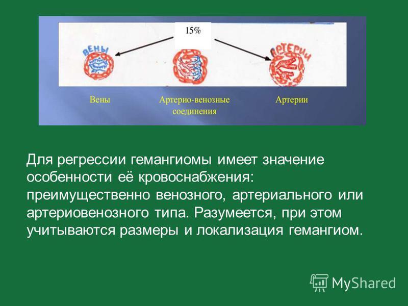 Для регрессии гемангиомы имеет значение особенности её кровоснабжения: преимущественно венозного, артериального или артериовенозного типа. Разумеется, при этом учитываются размеры и локализация гемангиом.