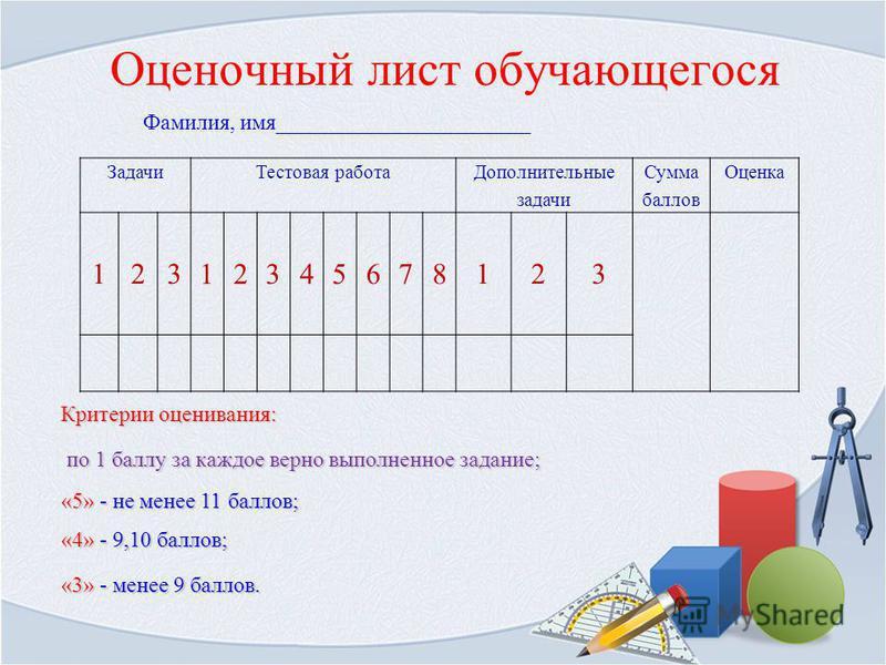 Оценочный лист обучающегося Фамилия, имя_______________________ Критерии оценивания: по 1 баллу за каждое верно выполненное задание; «5» - не менее 11 баллов; «4» - 9,10 баллов; «3» - менее 9 баллов. Задачи Тестовая работа Дополнительные задачи Сумма