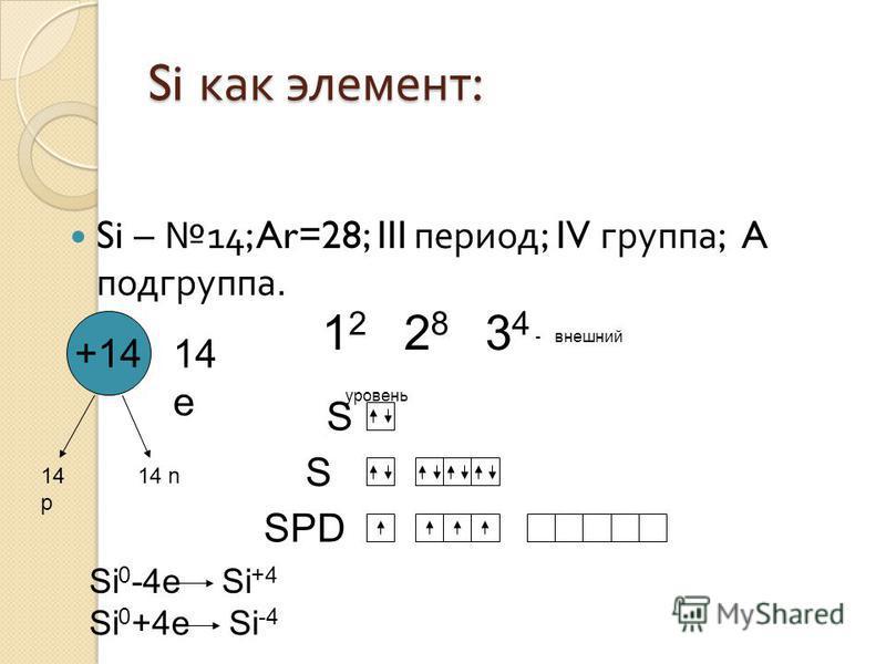 Si как элемент : Si – 14; Ar=28; III период ; IV группа ; A подгруппа. +14 14 p 14 n 1 2 2 8 3 4 - внешний уровень 14 e S S SPD Si 0 -4eSi +4 Si 0 +4eSi -4