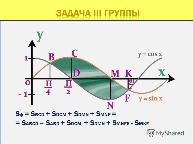 S ф = S ВСD + S DСМ + S DMN + S MNF = = S ABCD – S ABD + S DCM + S DMN + S MNFK - S MKF