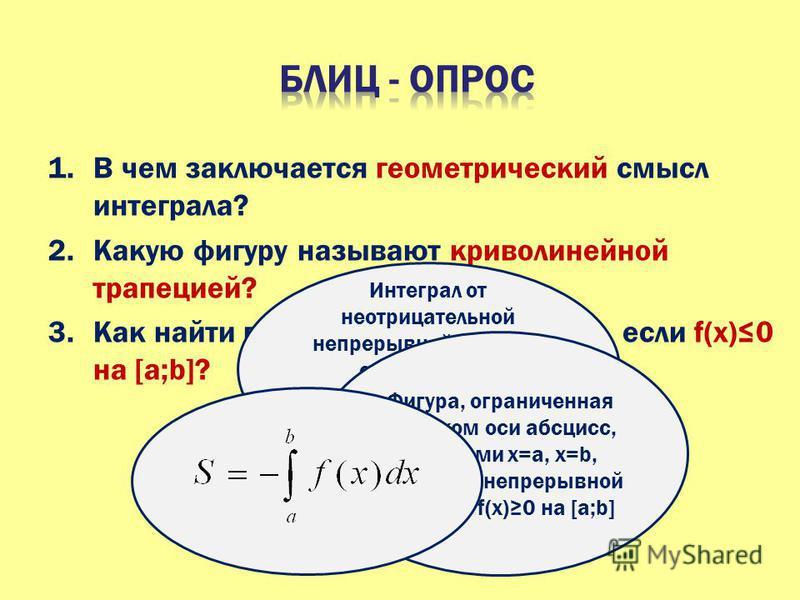 1. В чем заключается геометрический смысл интеграла? 2. Какую фигуру называют криволинейной трапецией? 3. Как найти площадь фигуры в случае, если f(x)0 на [a;b]? Интеграл от неотрицательной непрерывной функции есть площадь соответствующей криволинейн