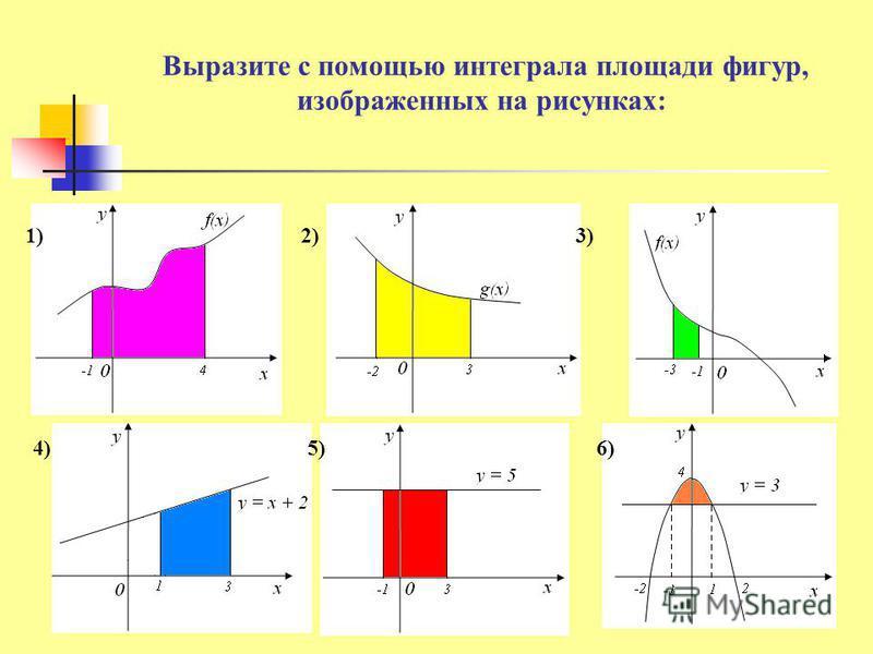 Выразите с помощью интеграла площади фигур, изображенных на рисунках: 1)2)3) 4)5)6)