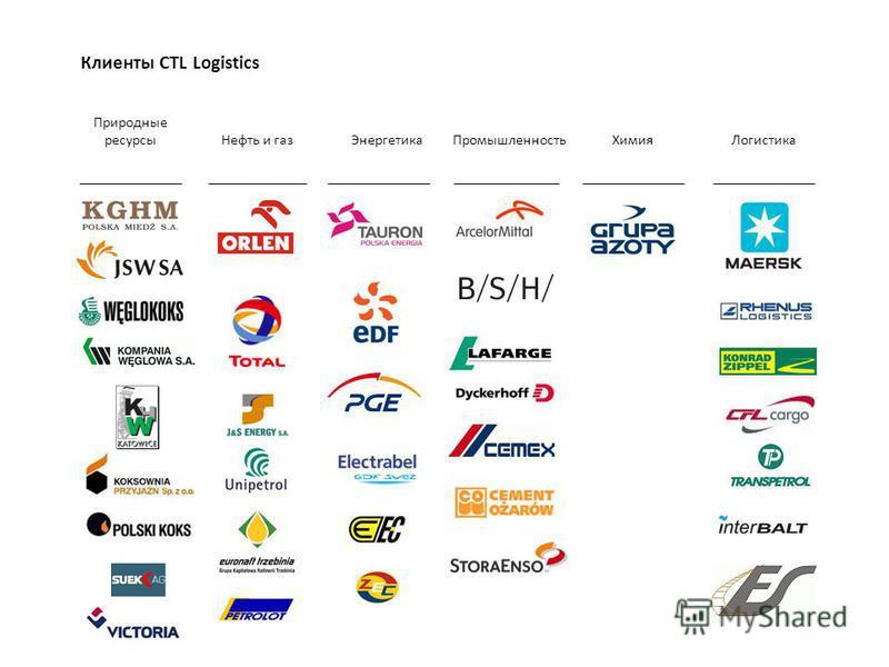 http://media.tauron-pe.pl Природные ресурсы Нефть и газ Энергетика Промышленность Химия Логистика Клиенты CTL Logistics