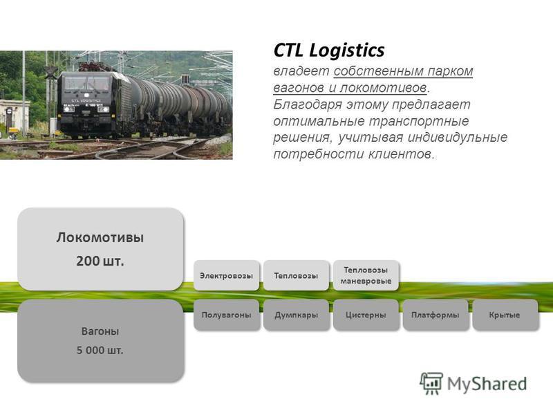 CTL Logistics владеет собственным парком вагонов и локомотивов. Благодаря этому предлагает оптимальные транспортные решения, учитывая индивидуальные потребности клиентов. Локомотивы 200 шт. Локомотивы 200 шт. Вагоны 5 000 шт. Вагоны 5 000 шт. Электро