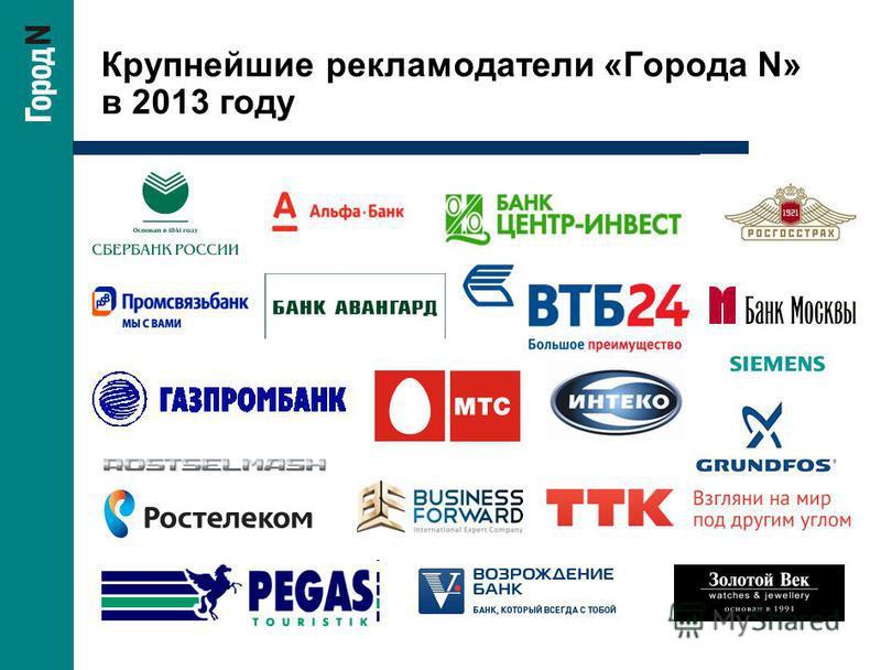 Крупнейшие рекламодатели «Города N» в 2013 году