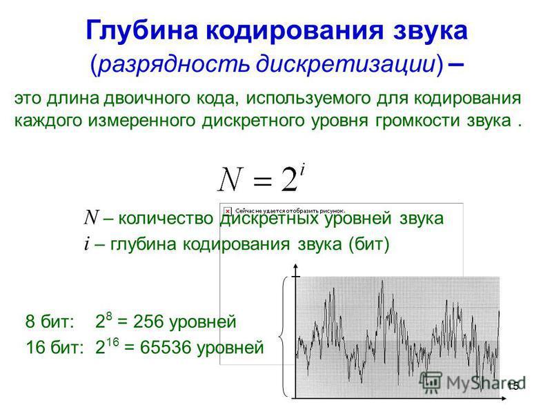 14 Частота дискретизации звука – это количество измерений громкости звука за 1 секунду. 8000 Гц (8 к Гц) – качество телефонной связи. 48000 Гц (48 к Гц) – качество аудио-CD. (одно измерение в секунду)
